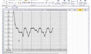 Ановуляторный цикл: что это такое? причины и лечение