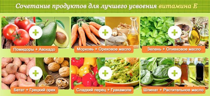 сочетания продуктов для лучшего вынашивания плода